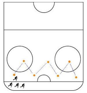 how to draw hockey skates