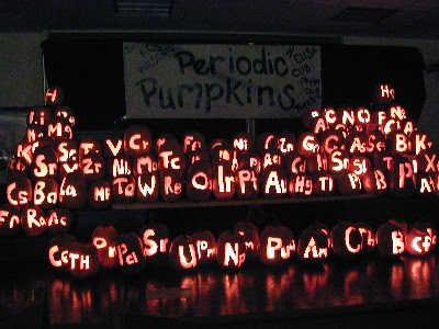 Creative and Cool Uses of the Periodic Table (27) 4