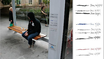 16 Creative and Clever Bench Advertisements (16) 3