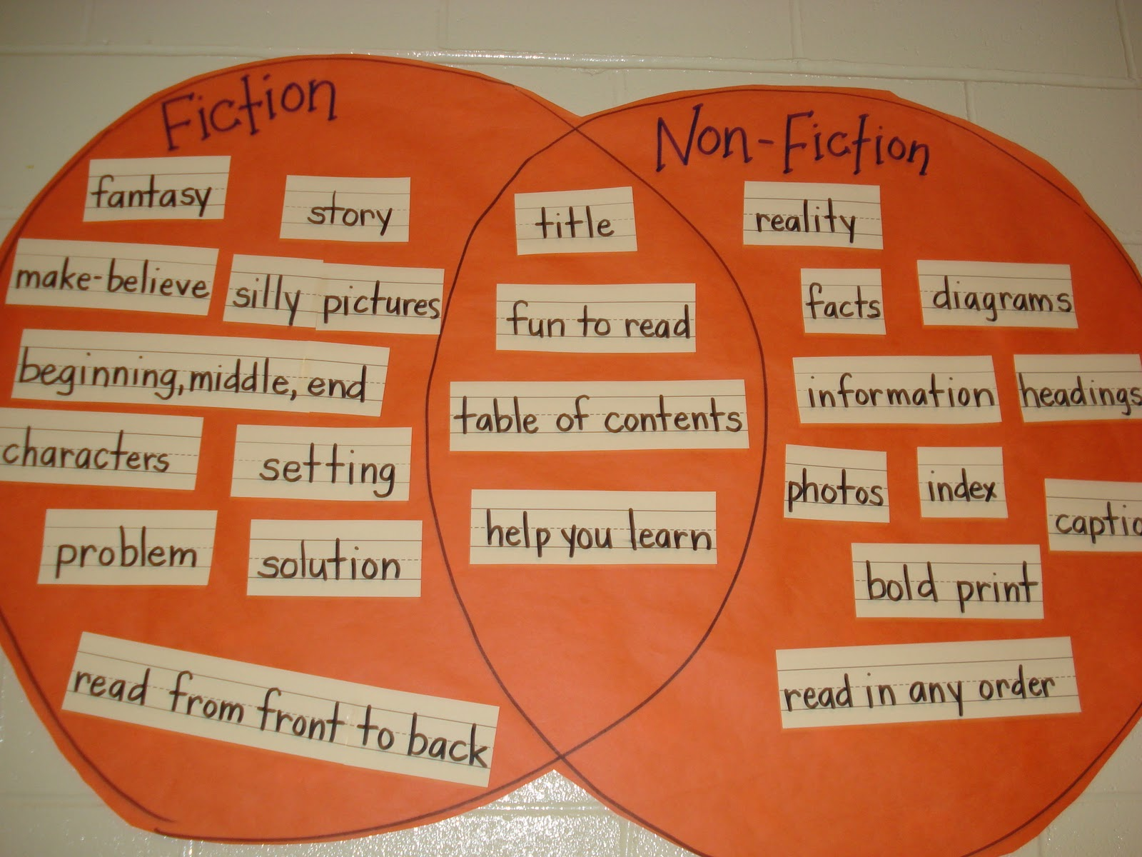 Super Simple Center Fiction Non Fiction