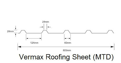 Your One Stop Plastic Roofing Solution
