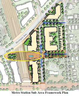 Brookland Small area plan, DC Office of Planning, Catholic University, development