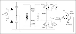 Single and 3-Phase Induction Motors