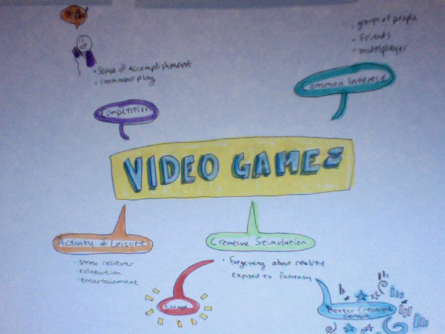 Katherine F  mind mapping videogames mind mapping videogames