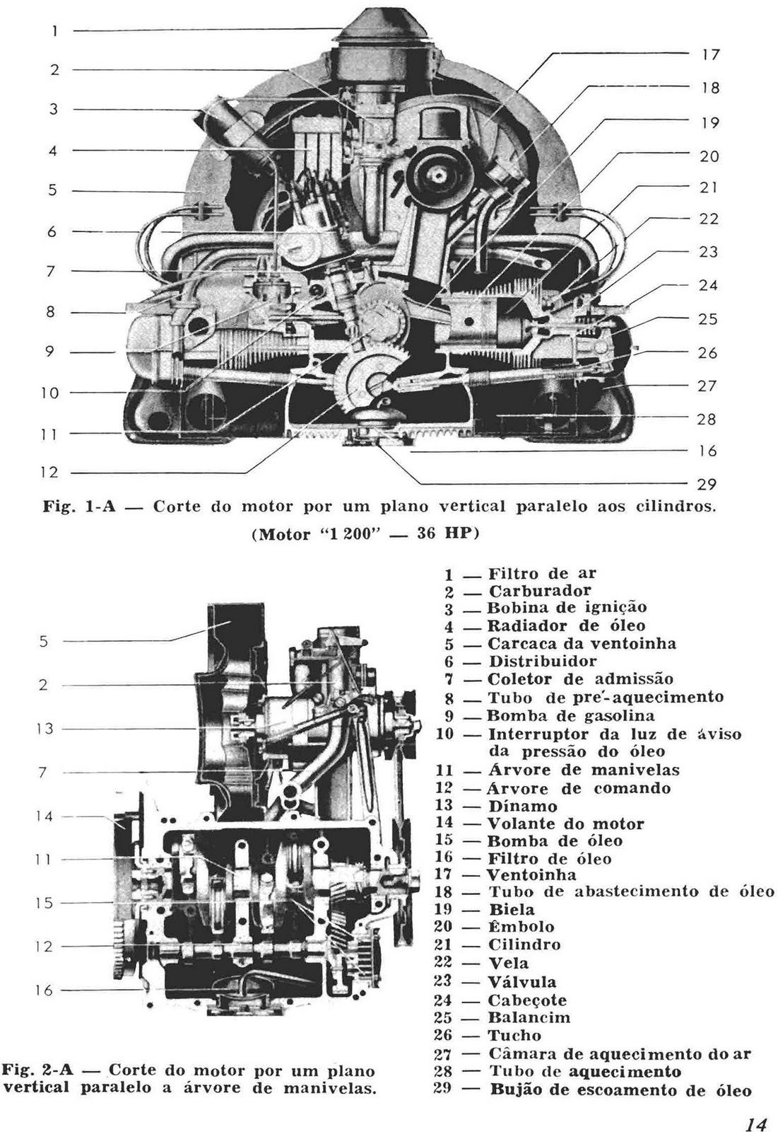 Fuskeiros De Estacao Durabilidade Do Motor Vw A Ar