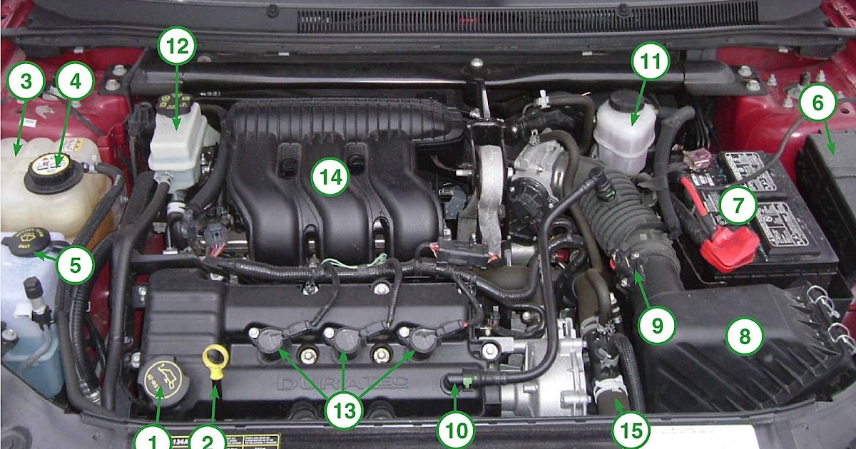 HowTo Matthew: Under the Hood: 2007 Ford Five Hundred 30L