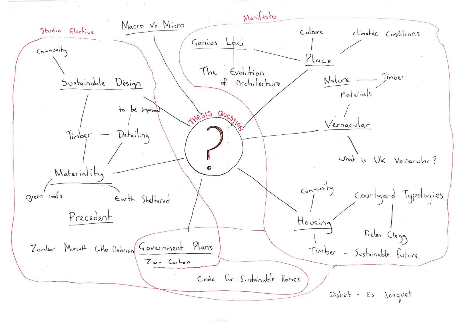 Map Help Dissertation Work