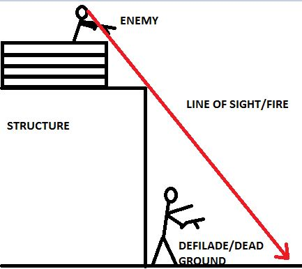 cqb diagrams  grey ops: paintball cqb tactics, part 5 - cqb week #10
