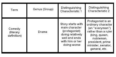 essay literary term humorous essay literary term