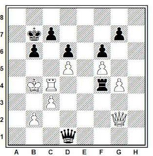 Posición de la partida de ajedrez Kubien - Klaric (Polonia, 1979)