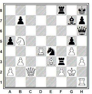 Posición de la partida de ajedrez Sher - Kochiev (Leningrado, 1976)