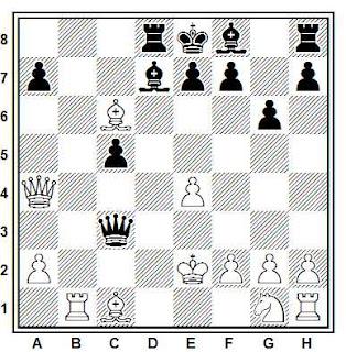 Posición de la partida de ajedrez Isakov - Nikitin (URSS, 1947)