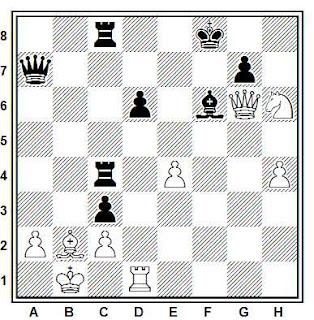 Posición de la partida de ajedrez Vasjukov - Ermolinsky (URSS, 1982)