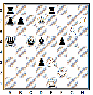 Posición de la partida de ajedrez Sergiev - Andanov (Bulgaria, 1986)