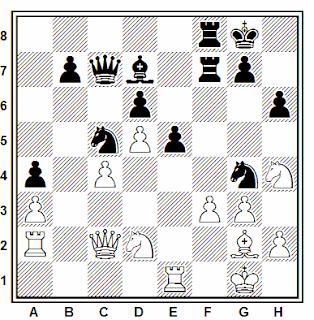 Posición de la partida de ajedrez Alexandru - Servat (Rumania, 1986)
