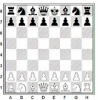 La notación algebraica en ajedrez