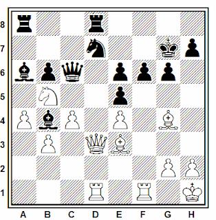 Posición de la partida de ajedrez Terentiev - Saksis (Riga, 1980)