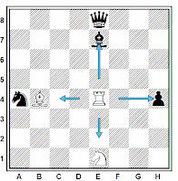 Capturar en ajedrez con la torre