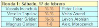 Resultados de la primera ronda del Torneo de Ajedrez Ciudad de Linares - Morelia