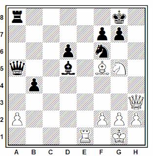 Posición de la partida de ajedrez Anderssen - Mayet (Berlín, 1865)