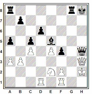 Posición de la partida de ajedrez Haisman - Zogradeger (Amsterdam, 1981)