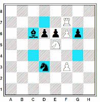 Capturar con el caballo en el ajedrez
