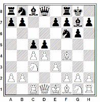 El gambito Botvinnik en ajedrez