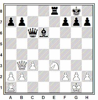 Posición de la partida de ajedrez Kristjansson (2485) - Sarkar (2405) (Gibraltar, 2007)