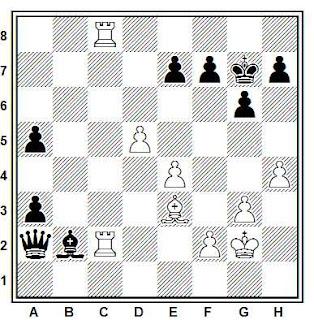 Partida de ajedrez Maximov - Oleinik (1977)