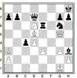 Posición de la partida de ajedrez Konstantinopolsky - Holodkevic (URSS, 1954)