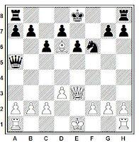 Posición de ajedrez donde no se puede enrocar por estar el rey en jaque o tener que pasar por una casilla dominada