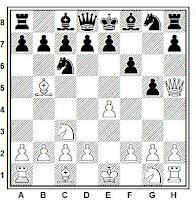 Posición de ajedrez tras seguir la notación algebraica
