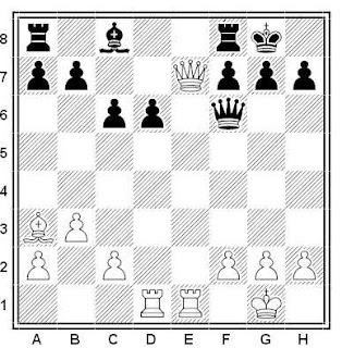 Posición de la partida de ajedrez Gusev - Arakelov (URSS, 1970)