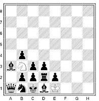 Posición final del final artistico de ajedrez güelfos y gibelinos