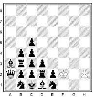 Los guelfos y gibelinos y un estudio artistico de ajedrez