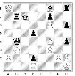 Posición de la partida de ajedrez Olde - Nochenko (URSS, 1984)