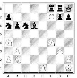 Posición de la partida de ajedrez Furman - Witkovsky (Polanica Zdroj, 1967)