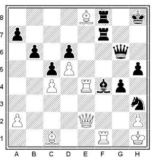 Posición de la partida de ajedrez Osnos - Yutman (URSS, 1968)