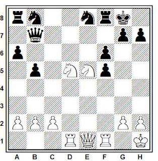 Posición de la partida de ajedrez Torre - Ribli (Alicante, 1983)