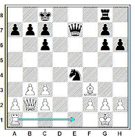 Aprender ajedrez, clavada relativa en columna