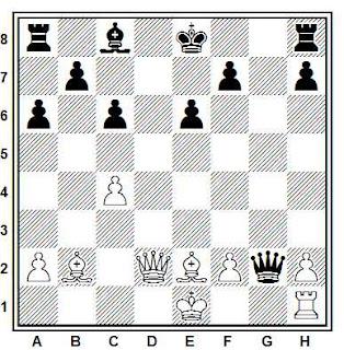 Posición de la partida de ajedrez Chulanov - Schuchovitsky (URSS, 1966)