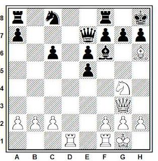 Posición de la partida de ajedrez Braga - Markeluk (Buenos aires, 1982)
