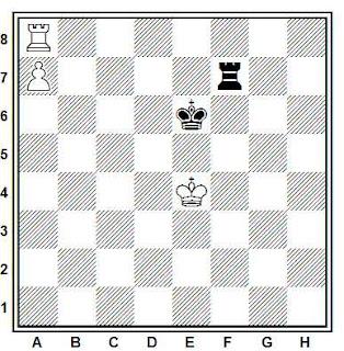 Posición de la partida de ajedrez Prusnikov - Vitous (Moscú, 1991)