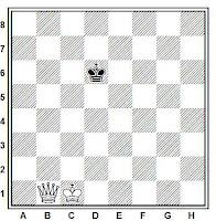 Aprender ajedrez: Mate básico con la dama, posición inicial