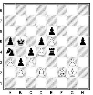 Posición de la partida de ajedrez Zapata - Nogueiras (Olimpiada de 1984)