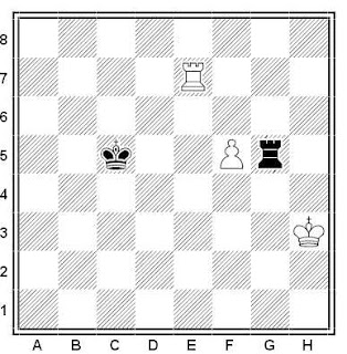Posición de la partida de ajedrez Sveschinivov - Kuzmin (Taschkent, 1980)