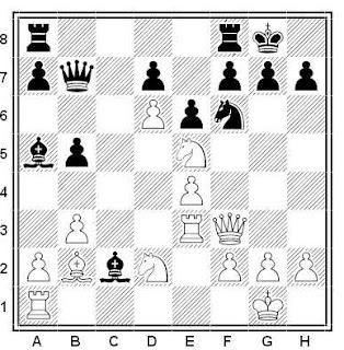 Posición de la partida de ajedrez Manuel Carrabeo - MI Ismael Terán (Coria del Río, 2007)