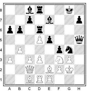Posición de la partida de ajedrez Biro - Donchev (Bulgaria, 1976)