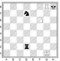 Posición de ajedrez con el mate de los árabes
