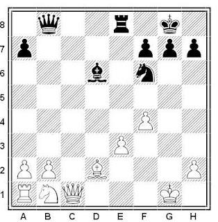 Posición de la partida de ajedrez Polgar - Trapl (Sarajevo, 1963)
